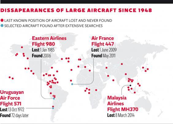MissingAircraft-graphic.jpg