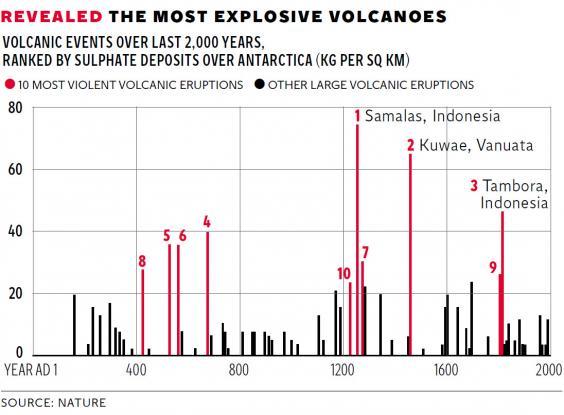 pg-6-volcano-graphic.jpg
