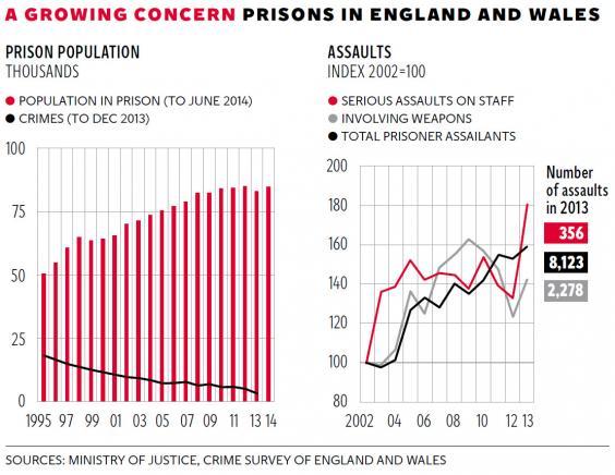 web-prison-graphic.jpg