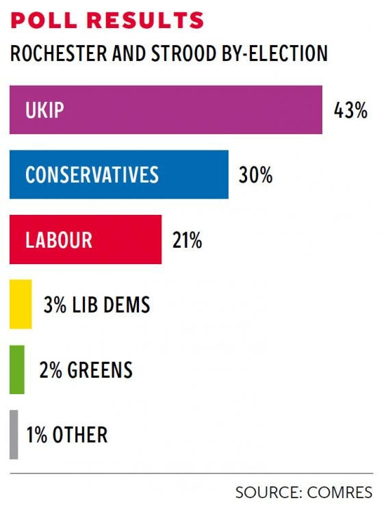 web-tories-poll-graphic.jpg