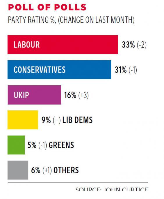 Graphic-Poll-of-Polls_1.jpg