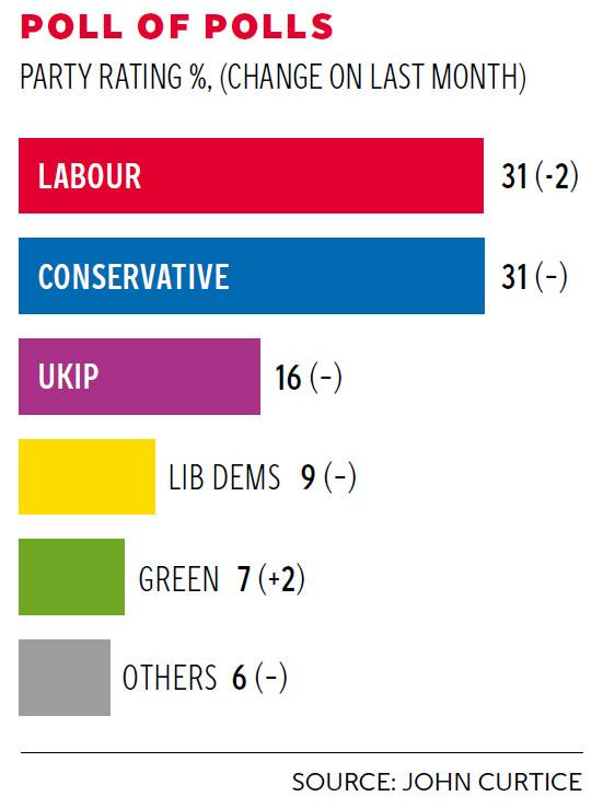 web-poll-graphic.jpg