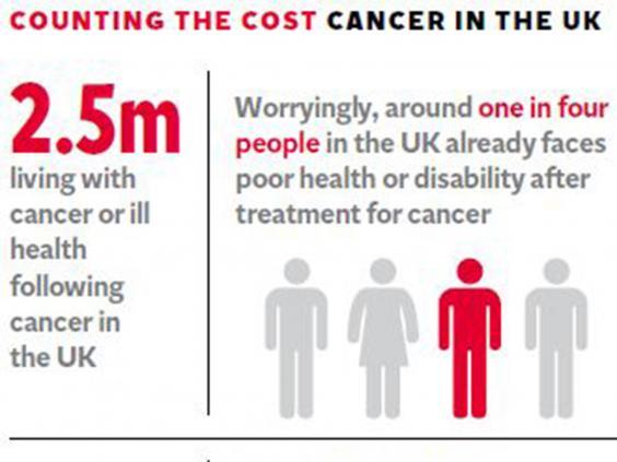 4-CancerGraphic.jpg