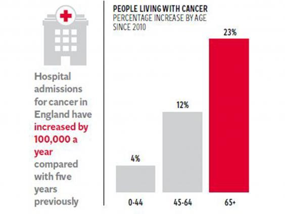 4-CancerGraphic1.jpg
