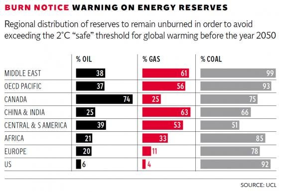 pg-23-fossil-fuel-graphic.jpg