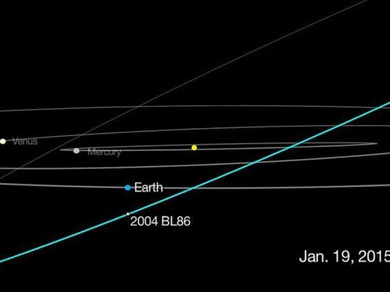 Asteroid-2004-BL86-PA.jpg