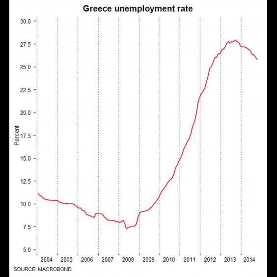 Greece_unemployment_rate.jpg