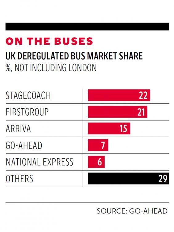 buses-2.jpg