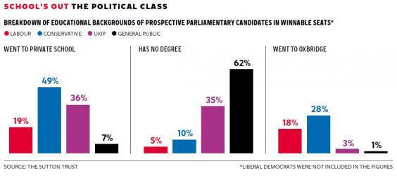 pg-1-private-ed-politics-graphic.jpg