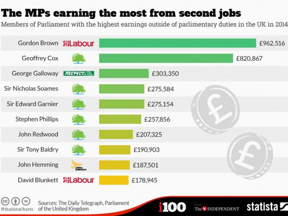 MPs-earnings.jpg