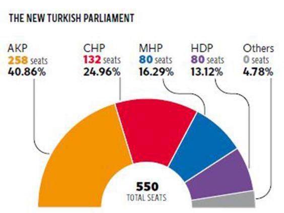 21-Turkey-Graphic-2.jpg