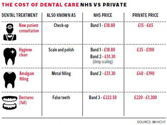 12-Dental-Graphic.jpg