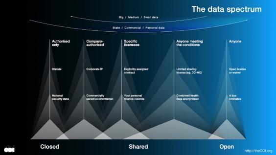 ODI_Data_Spectrum.jpg