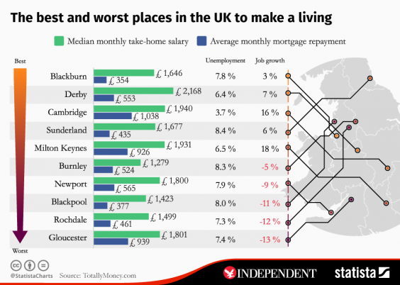 The Best And Worst Places To Live And Make A Living In The