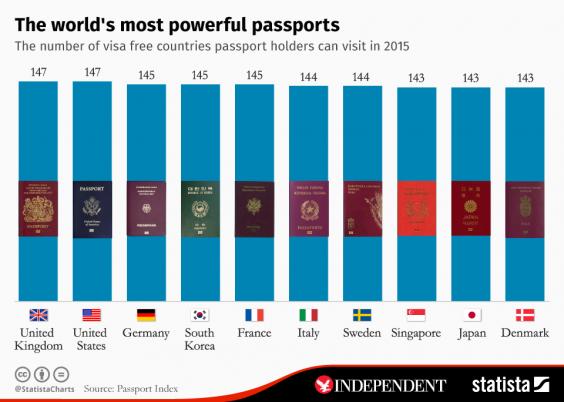 passports.png