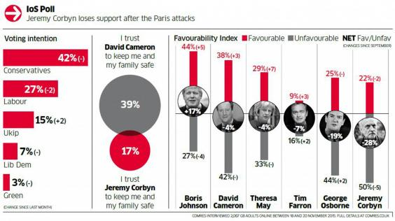 14-poll-graphic.jpg