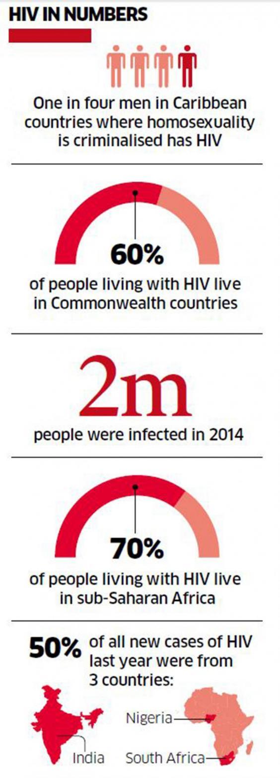 23-HIV-graphic.jpg