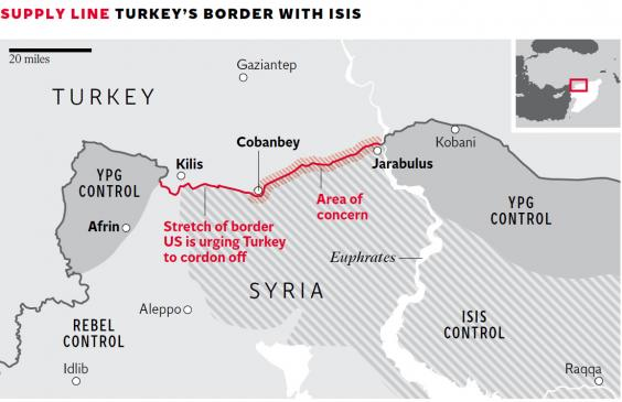 24-Graphic-Supply-Line-Turkey's-Border.jpg