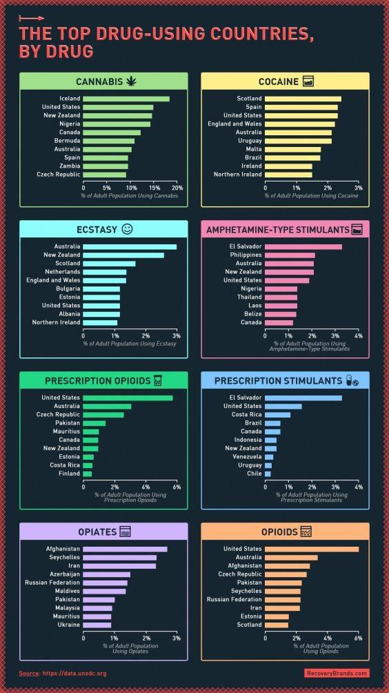 top-drug-using-countries.jpg