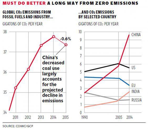 4-emissions-graphic.jpg