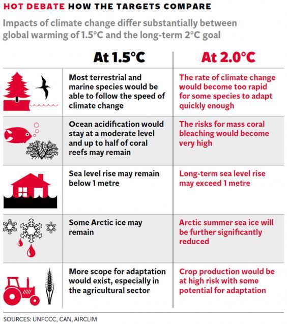 pg-10-climate-paris-graphic.jpg