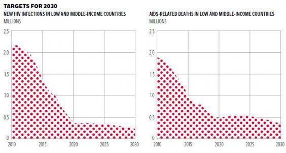 world-graph2.jpg
