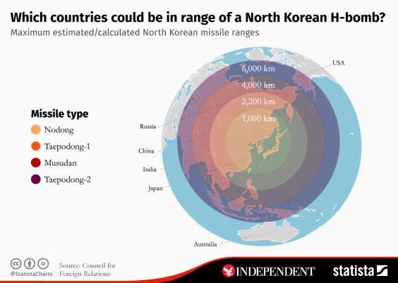 statista-north-korea.jpg