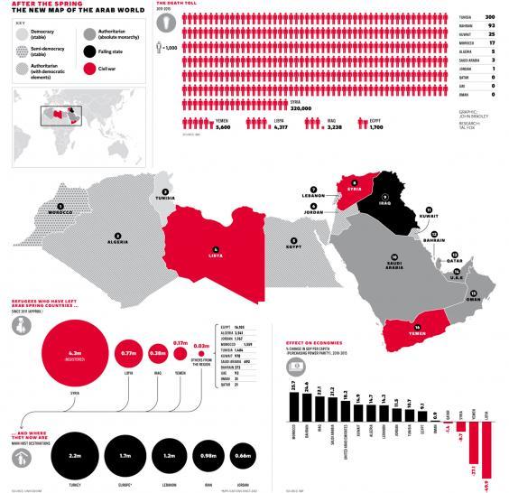 arab-spring-graphic-2.jpg