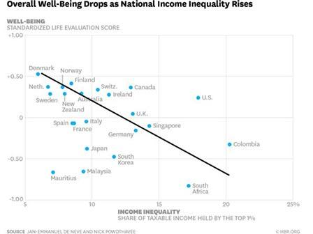 inequality-research.JPG