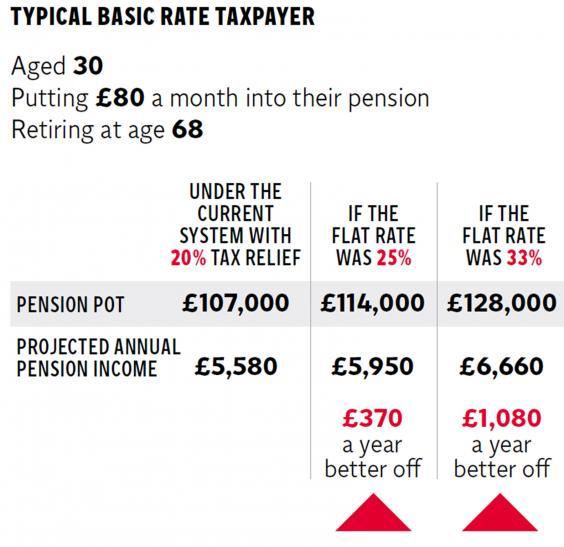pg-8-tax-graphic-1.jpg