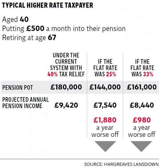 pg-8-tax-graphic-2.jpg
