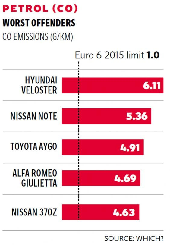 pg-12-car-emissions-graphic-3.jpg