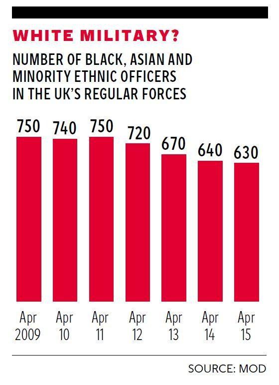 white-military-poll.jpg