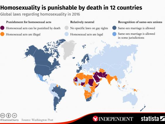 Homosexuality is just as common in Uganda as other