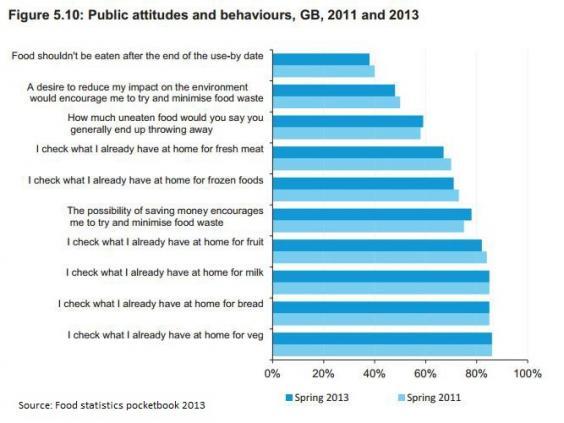 Attitudes-food-waste.jpg