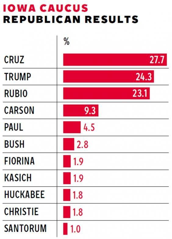 pg-19-republicans-graphic.jpg