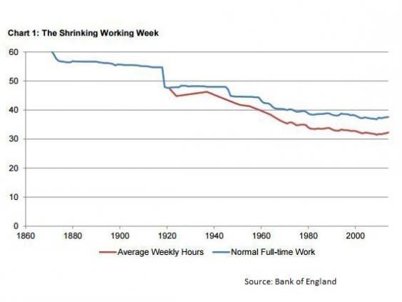 Working-Week-Shrink.JPG