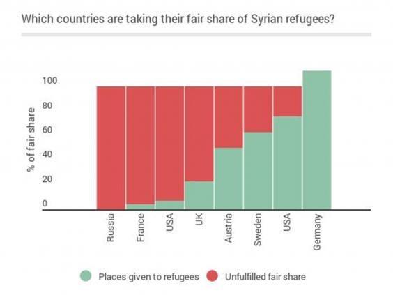 oxfam-syria-fair-share.jpg