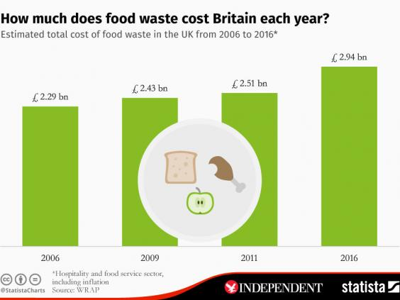 food-waste.jpeg