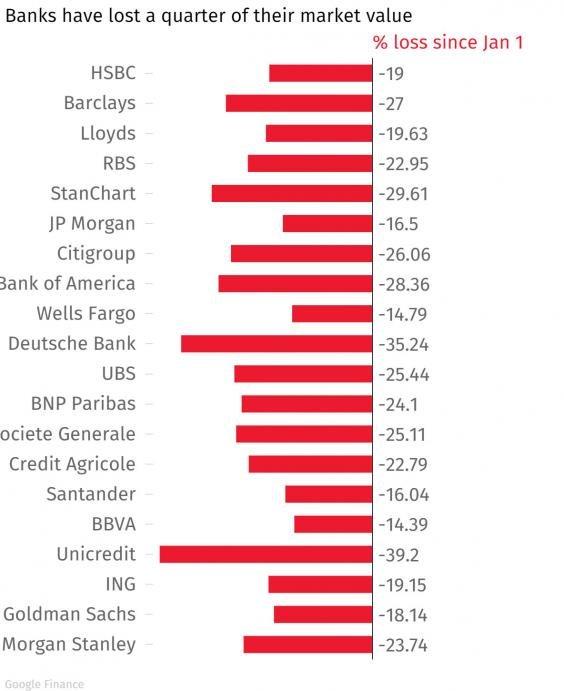 Bank-stocks.jpeg
