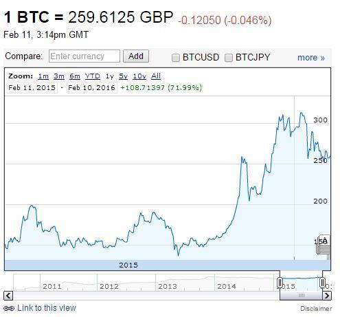 Bitcoin-value.JPG