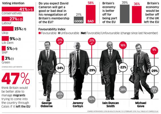 7-comres-poll.jpg