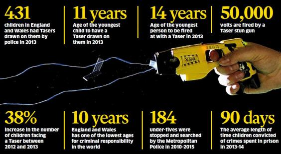 4-taser-graphic.jpg