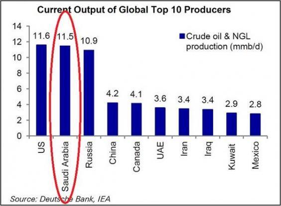 graph2-oil.jpg