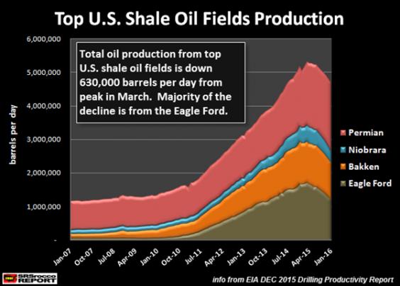 graph-oil-saudi.png