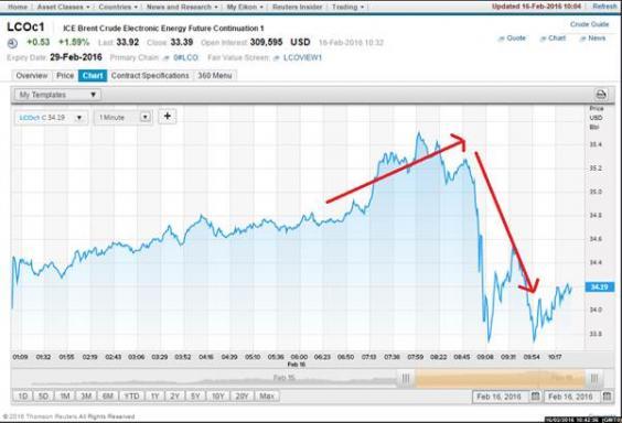 chart-oil.jpg
