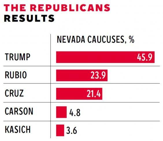 pg-22-trump-graphic.jpg