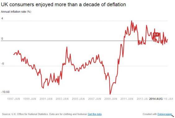 deflation.JPG
