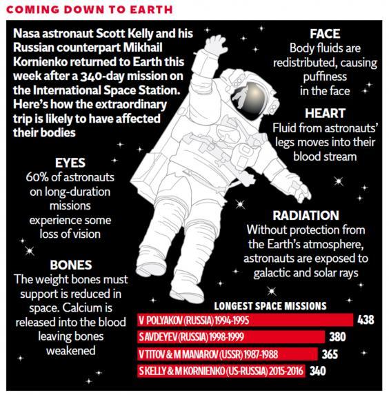 pg-16-space-trip-graphic.jpg
