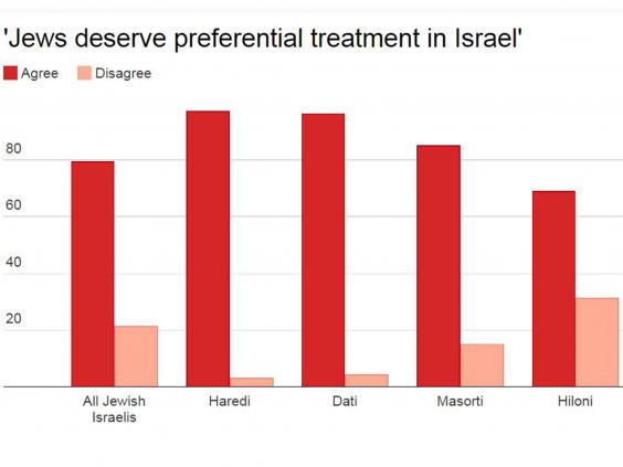 Pew-Research-Israel-2.jpg